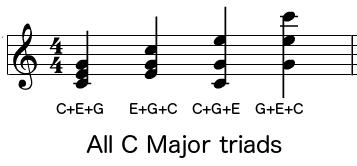 All C Major triads